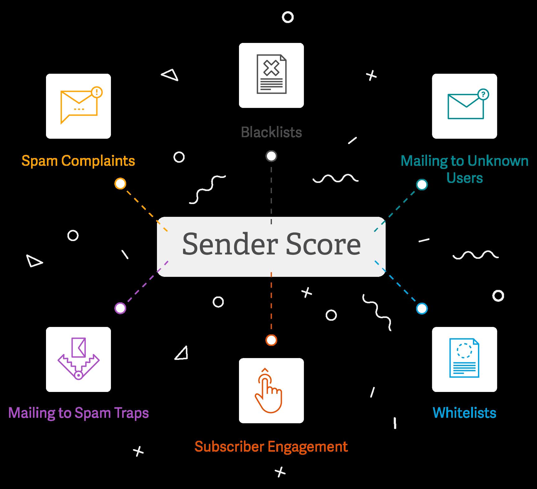 email-marketing-sender-score-graphic.jpg